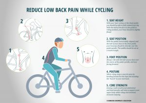Bike-Infographic